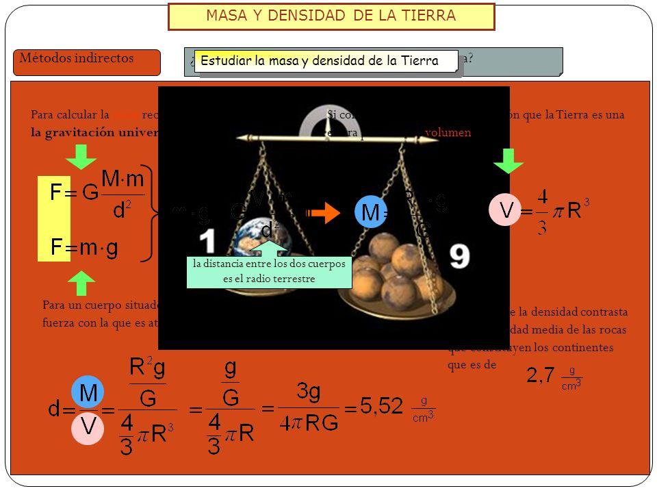 ¿Cómo medir la masa y la densidad de la Tierra