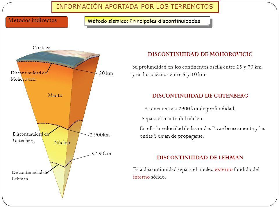 Métodos indirectos INFORMACIÓN APORTADA POR LOS TERREMOTOS Corteza