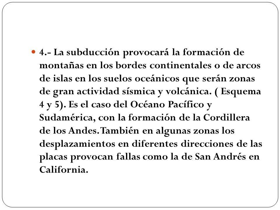 4.- La subducción provocará la formación de montañas en los bordes continentales o de arcos de islas en los suelos oceánicos que serán zonas de gran actividad sísmica y volcánica.