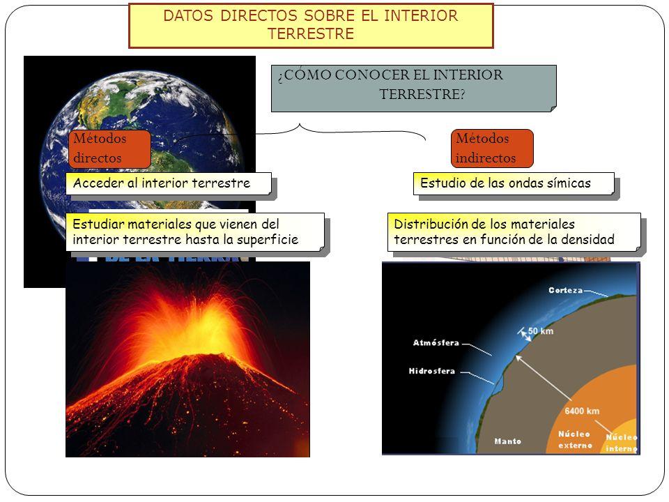 DATOS DIRECTOS SOBRE EL INTERIOR TERRESTRE