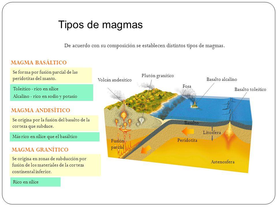 De acuerdo con su composición se establecen distintos tipos de magmas.