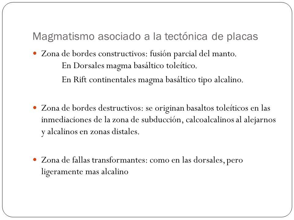 Magmatismo asociado a la tectónica de placas