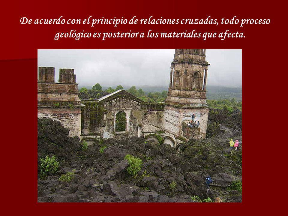 De acuerdo con el principio de relaciones cruzadas, todo proceso geológico es posterior a los materiales que afecta.