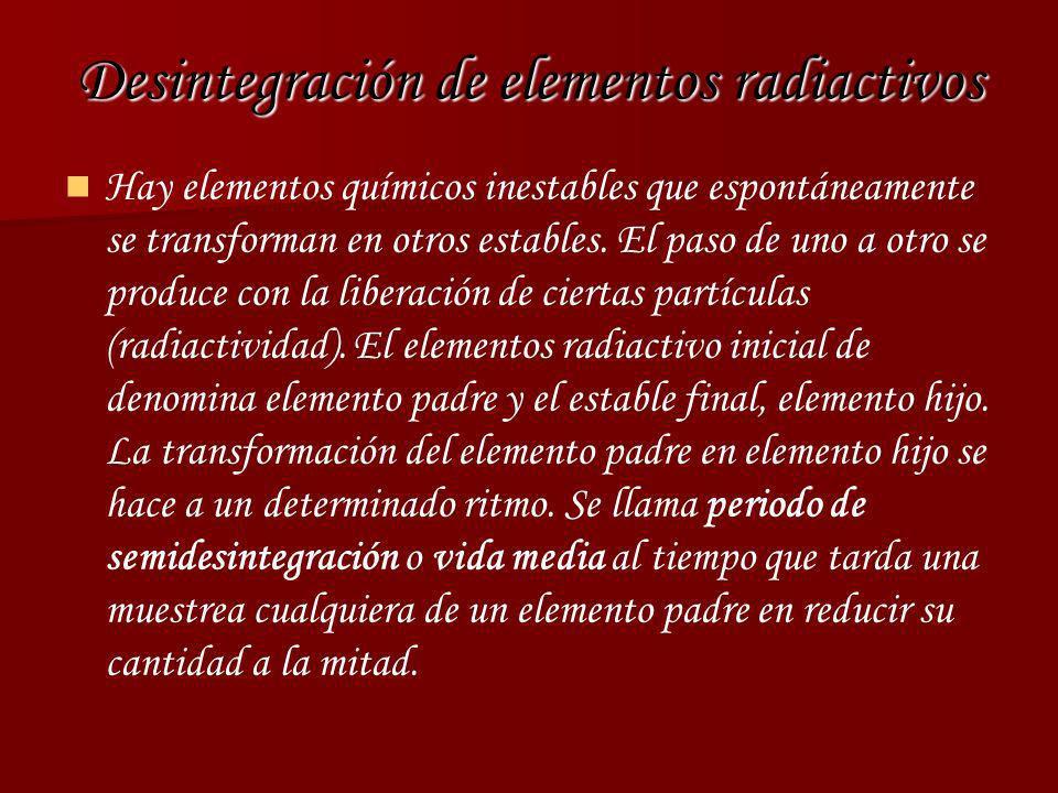 Desintegración de elementos radiactivos