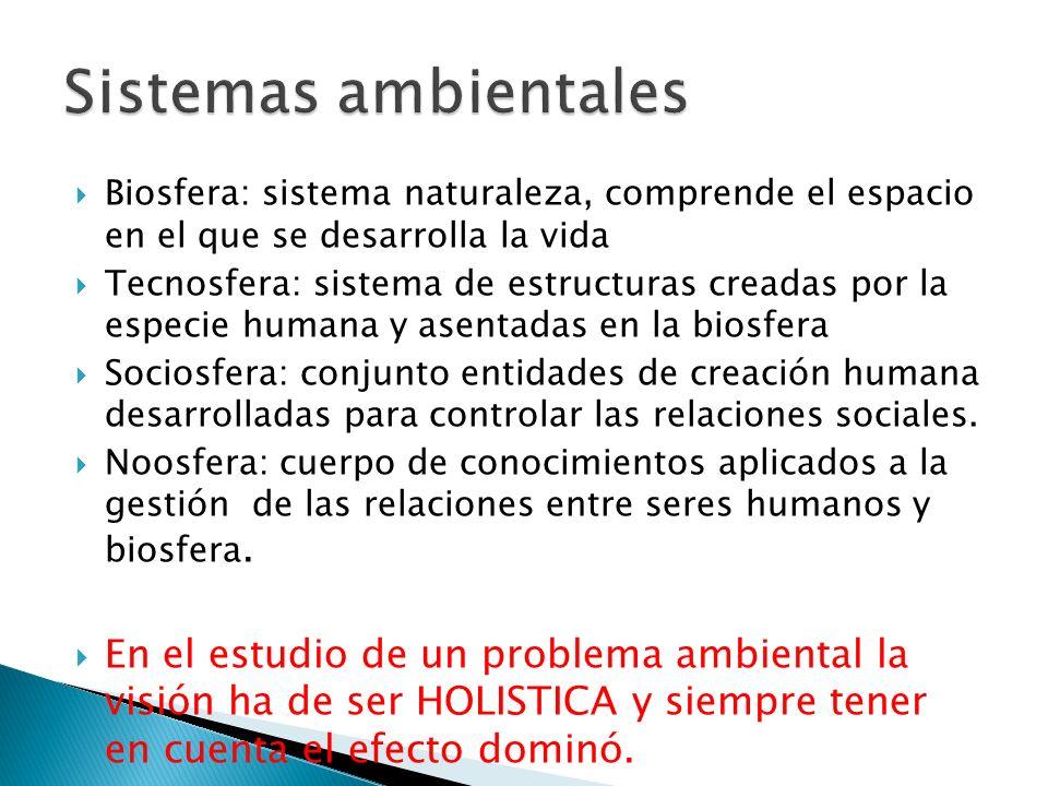Sistemas ambientales Biosfera: sistema naturaleza, comprende el espacio en el que se desarrolla la vida.