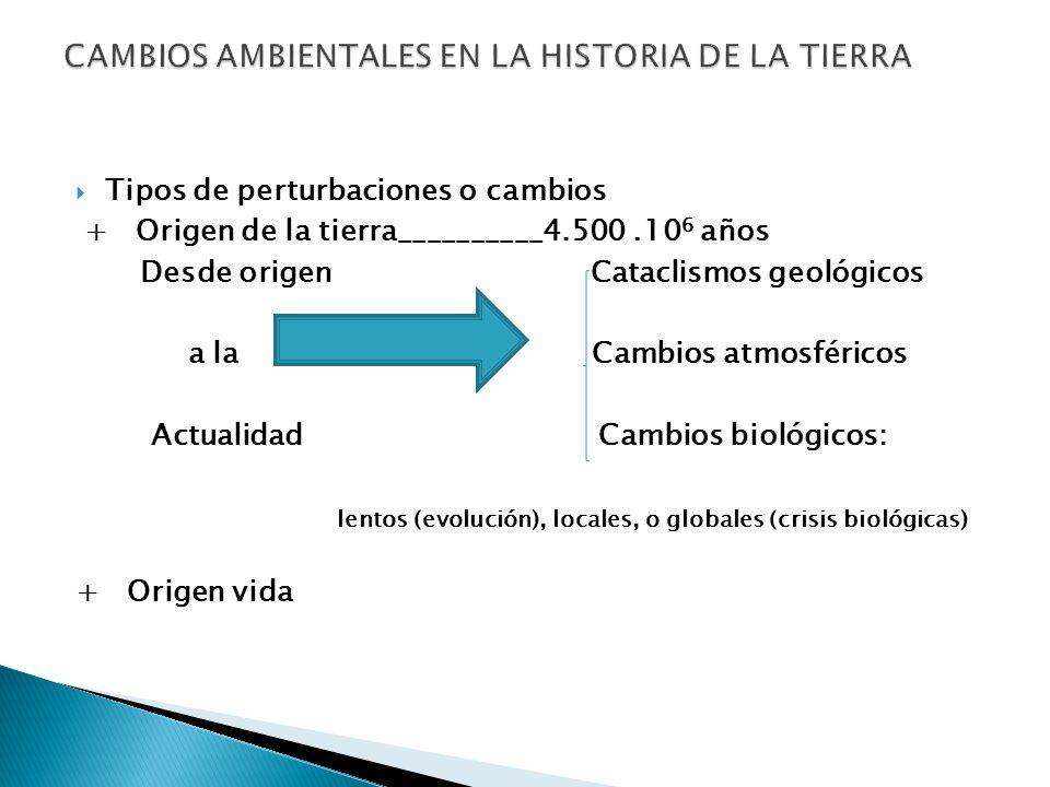 CAMBIOS AMBIENTALES EN LA HISTORIA DE LA TIERRA