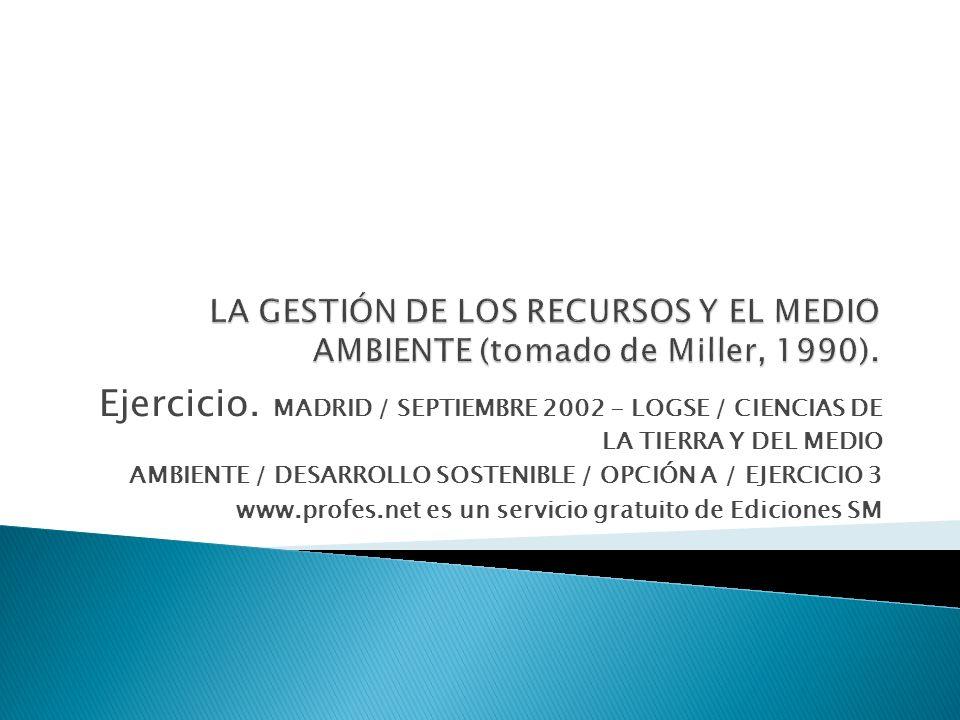 LA GESTIÓN DE LOS RECURSOS Y EL MEDIO AMBIENTE (tomado de Miller, 1990).