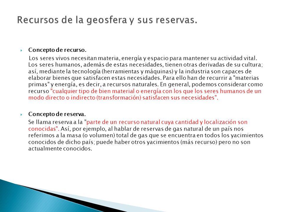 Recursos de la geosfera y sus reservas.