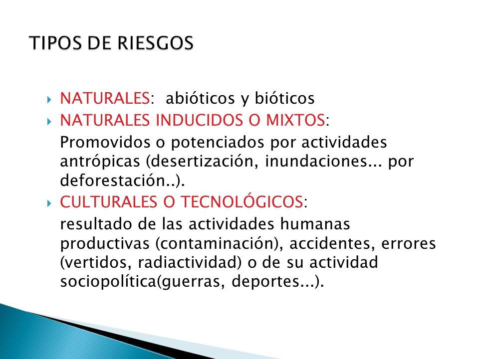 TIPOS DE RIESGOS NATURALES: abióticos y bióticos