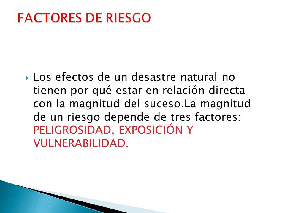 FACTORES DE RIESGO