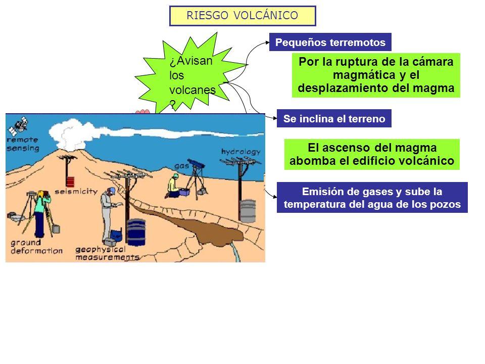 Por la ruptura de la cámara magmática y el desplazamiento del magma