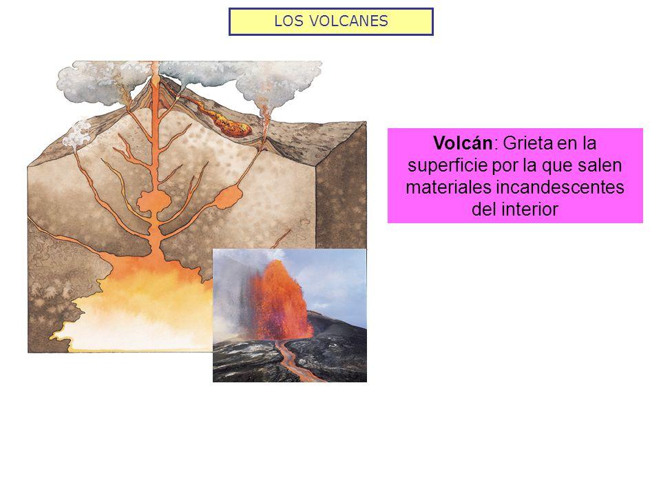 LOS VOLCANES Volcán: Grieta en la superficie por la que salen materiales incandescentes del interior.