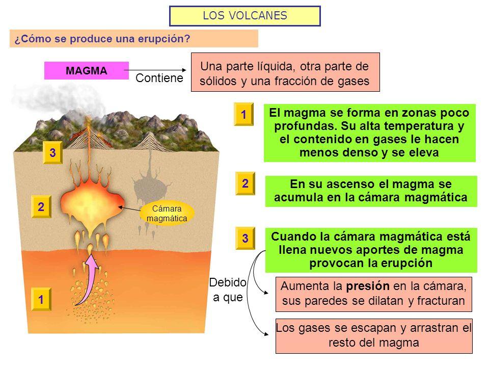 En su ascenso el magma se acumula en la cámara magmática