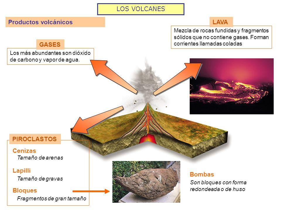 LOS VOLCANES Productos volcánicos LAVA GASES PIROCLASTOS Cenizas