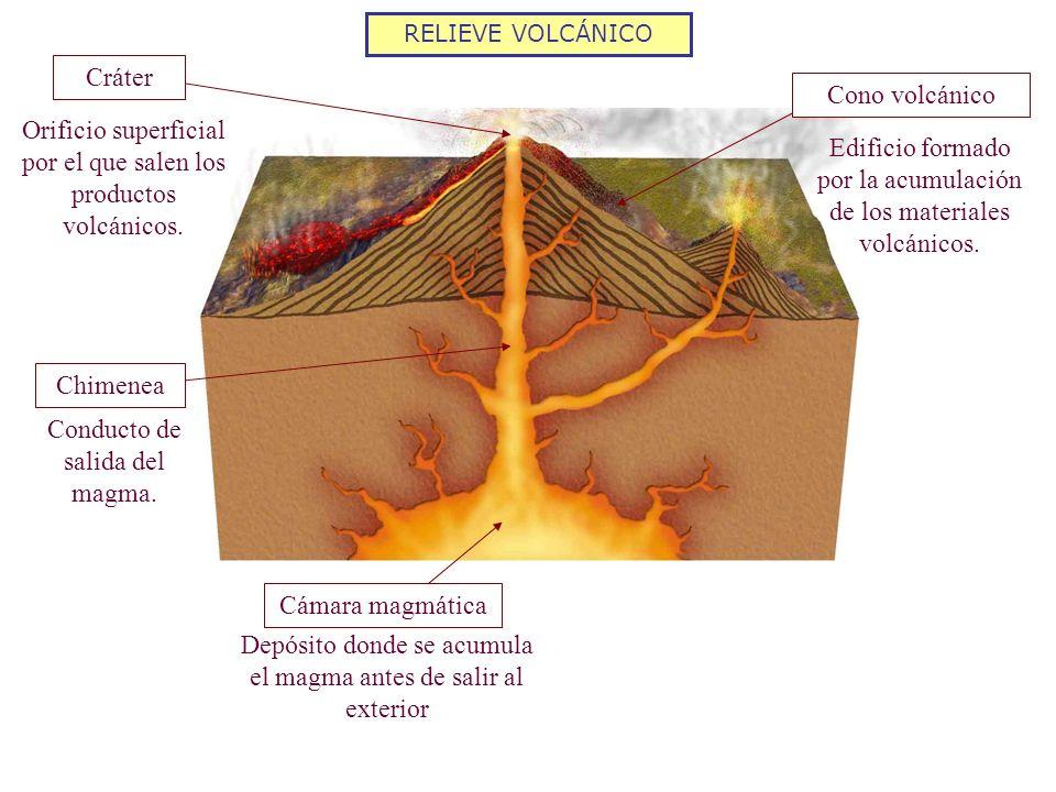 Orificio superficial por el que salen los productos volcánicos.