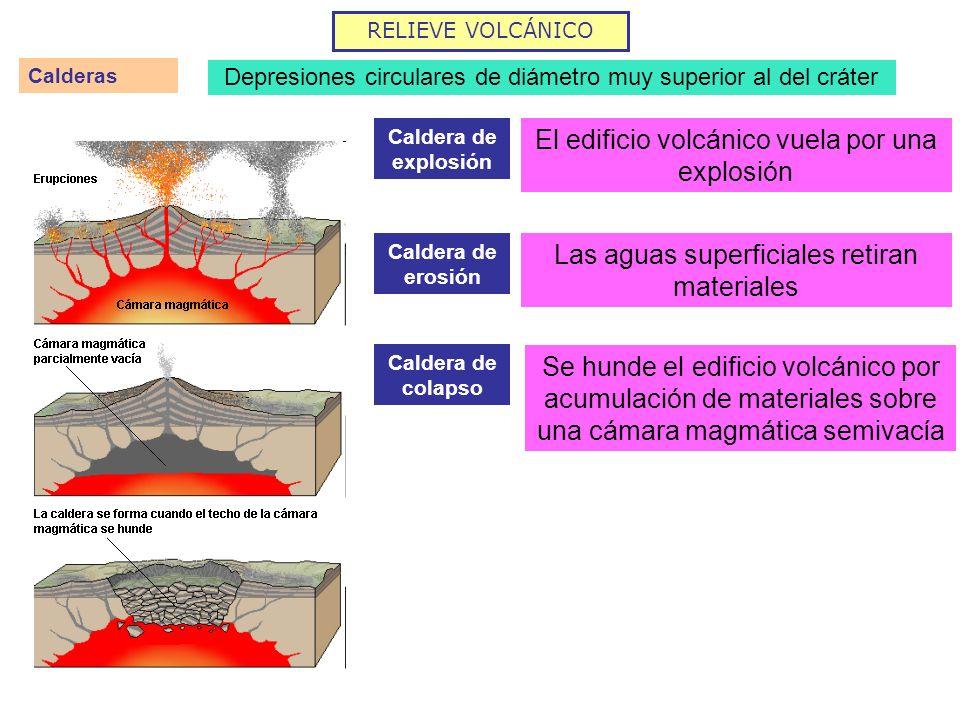 El edificio volcánico vuela por una explosión