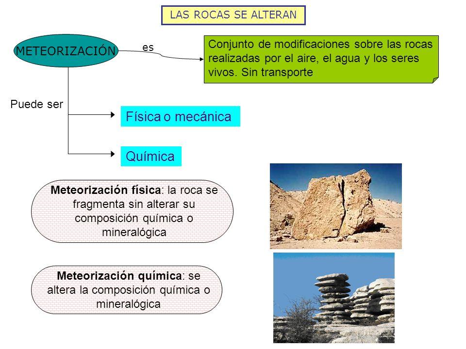 Meteorización química: se altera la composición química o mineralógica