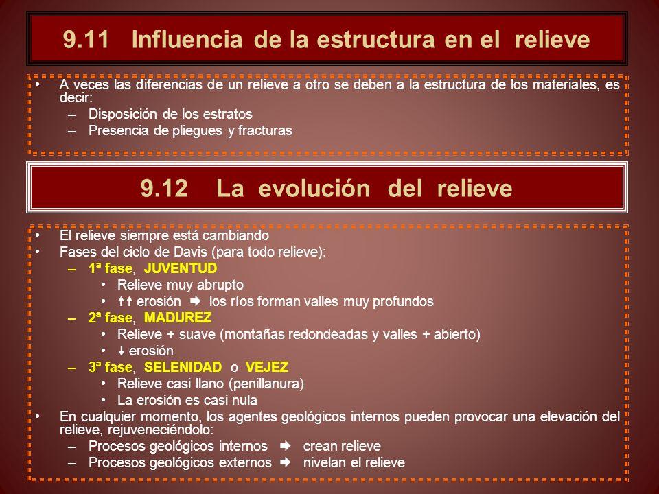 9.11 Influencia de la estructura en el relieve