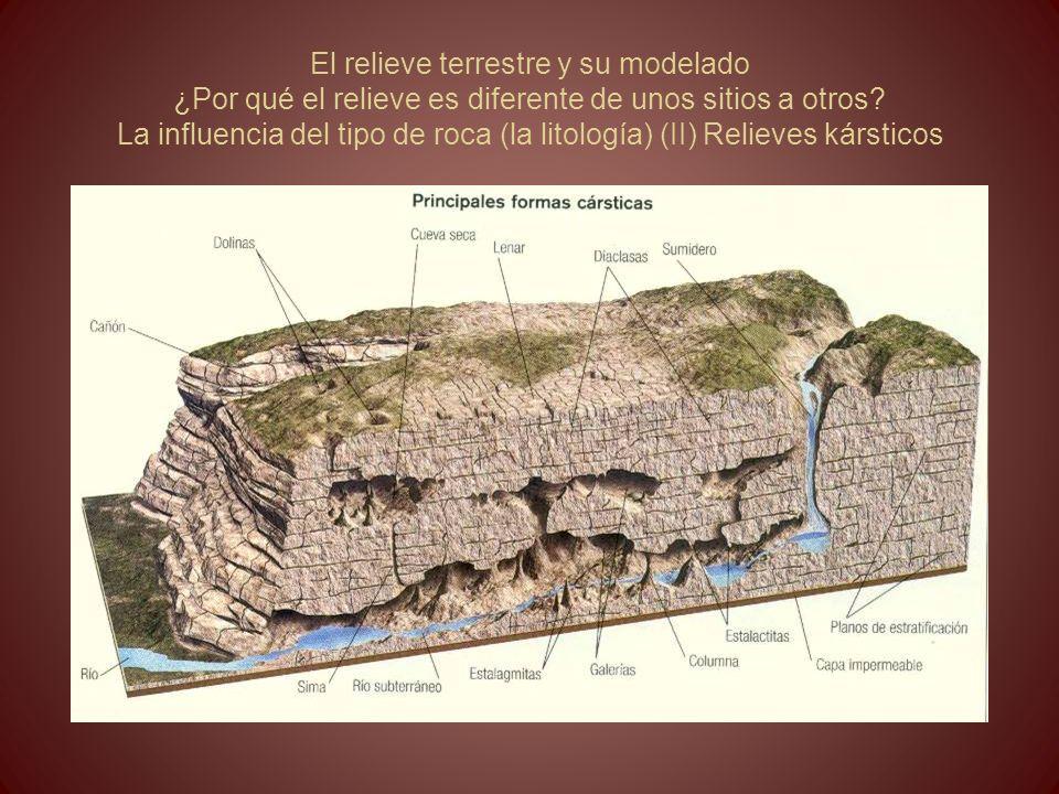 El relieve terrestre y su modelado ¿Por qué el relieve es diferente de unos sitios a otros.