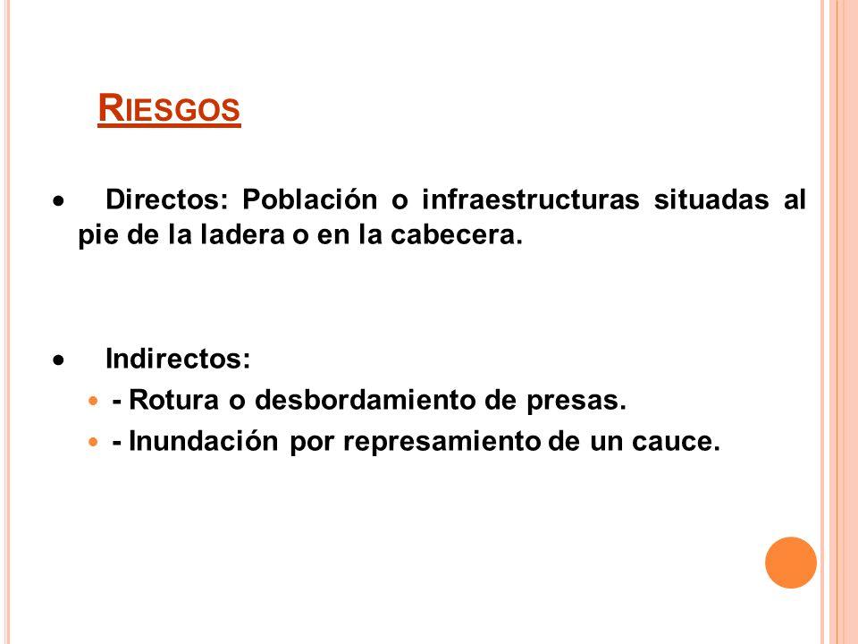 Riesgos · Directos: Población o infraestructuras situadas al pie de la ladera o en la cabecera. · Indirectos: