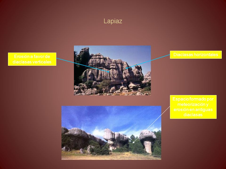 Lapiaz Diaclasas horizontales Erosión a favor de diaclasas verticales