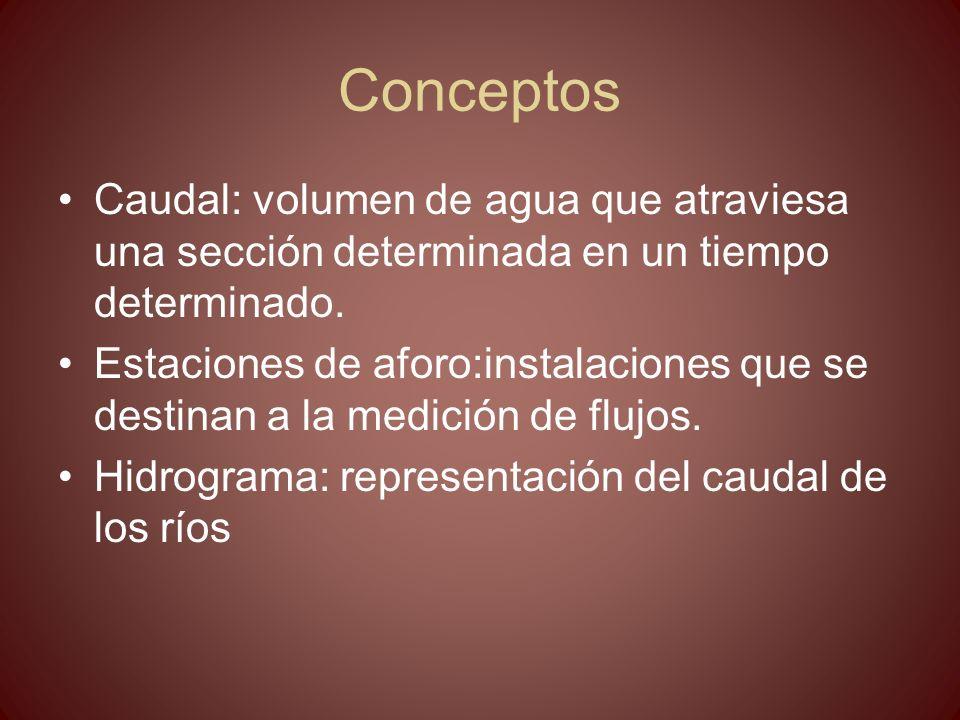 Conceptos Caudal: volumen de agua que atraviesa una sección determinada en un tiempo determinado.