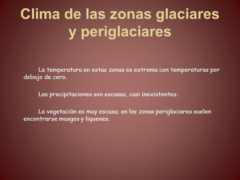 Clima de las zonas glaciares y periglaciares