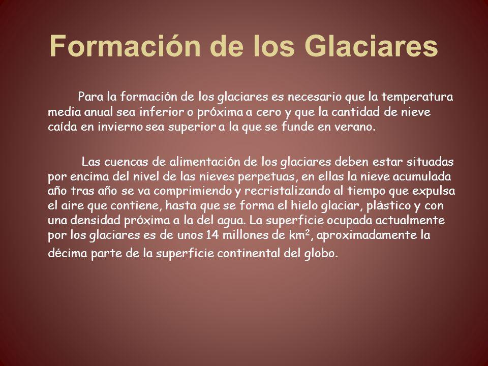 Formación de los Glaciares