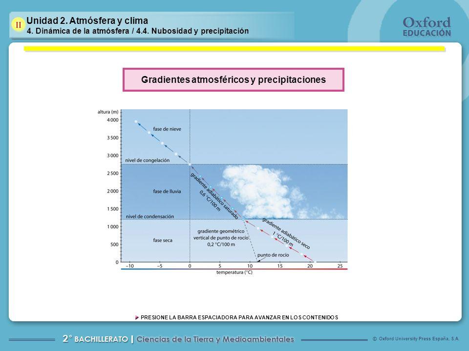 Gradientes atmosféricos y precipitaciones