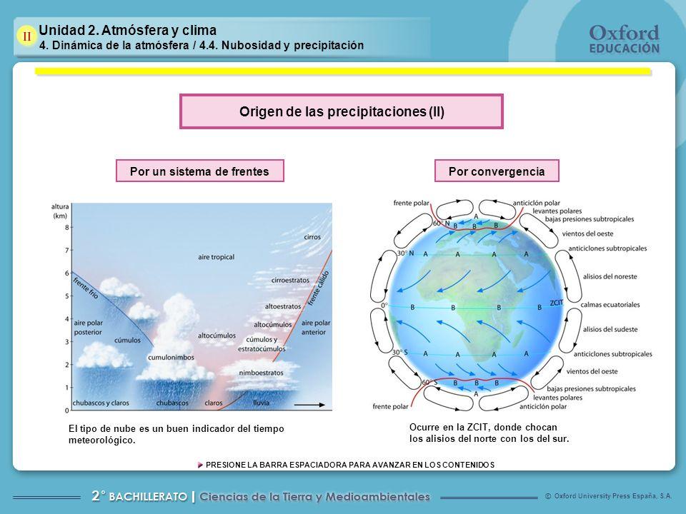 Origen de las precipitaciones (II) Por un sistema de frentes