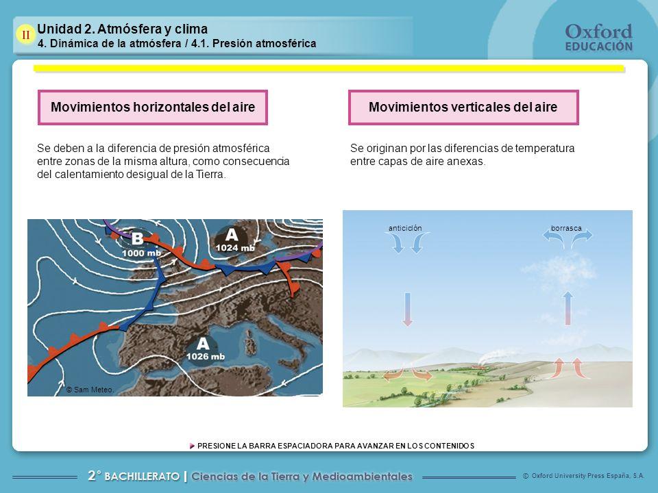 Movimientos horizontales del aire Movimientos verticales del aire