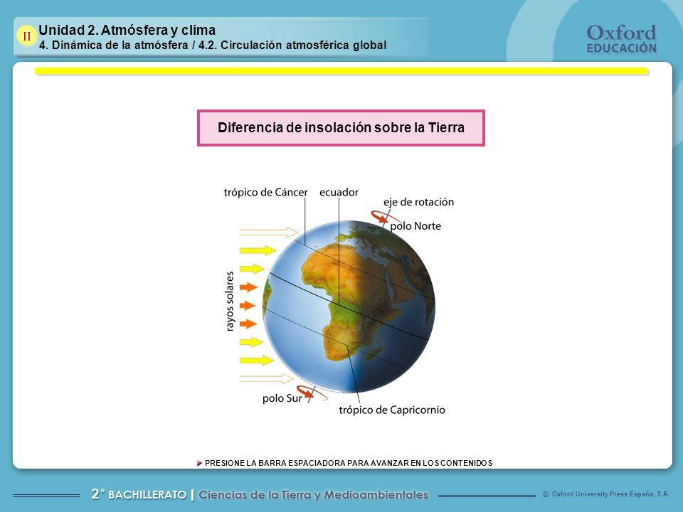 Diferencia de insolación sobre la Tierra