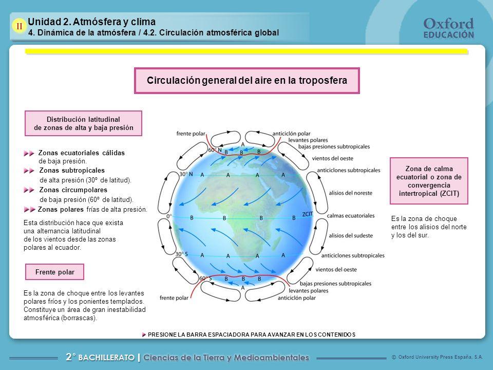 Circulación general del aire en la troposfera