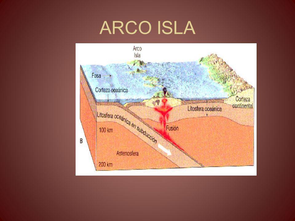 ARCO ISLA