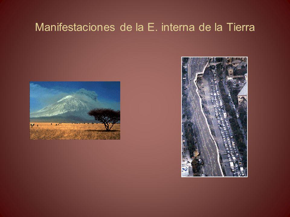 Manifestaciones de la E. interna de la Tierra