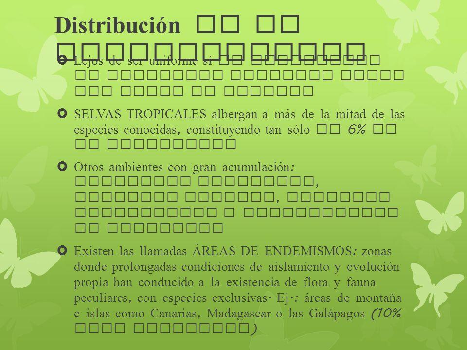 Distribución de la biodiversidad
