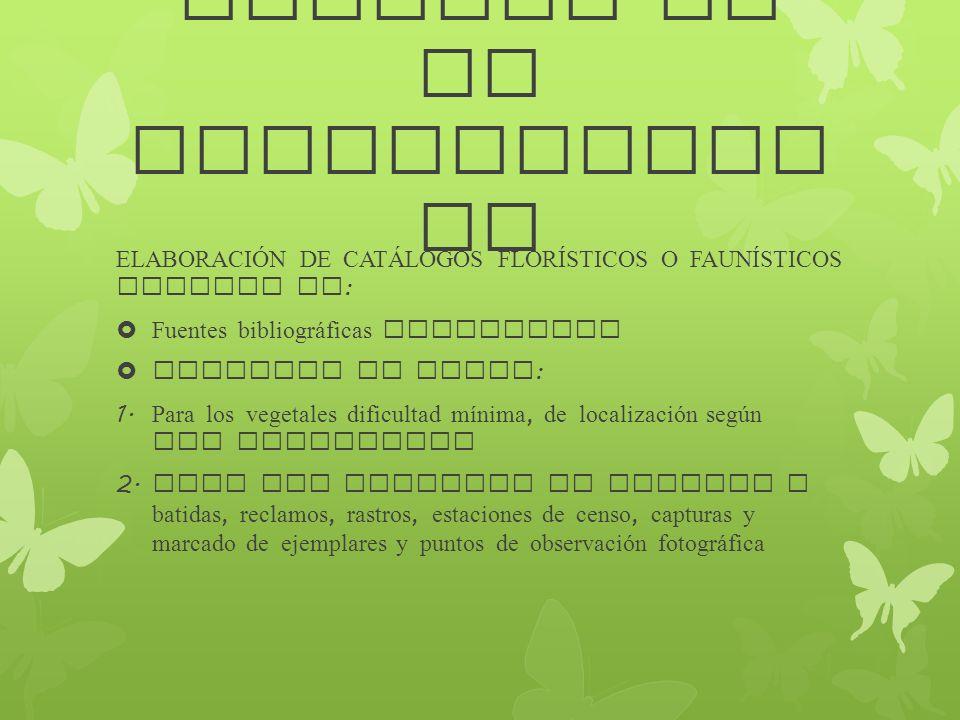 ESTUDIO DE LA BIODIVERSIDAD