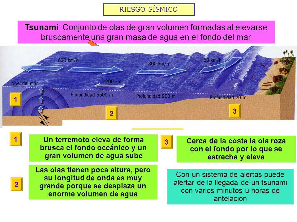 Terremotos con epicentro bajo el mar