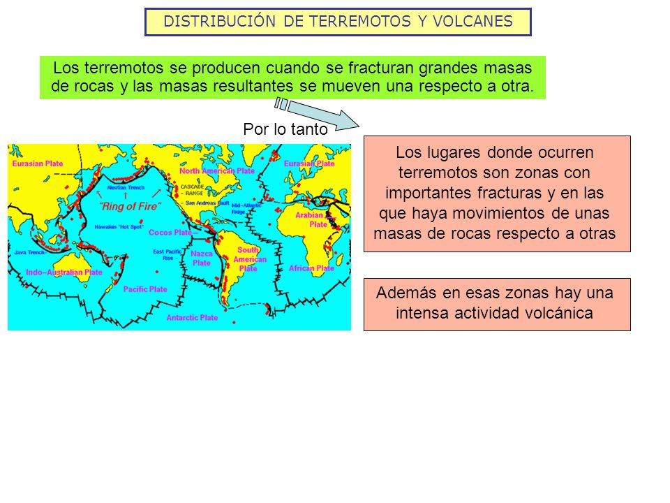 Además en esas zonas hay una intensa actividad volcánica