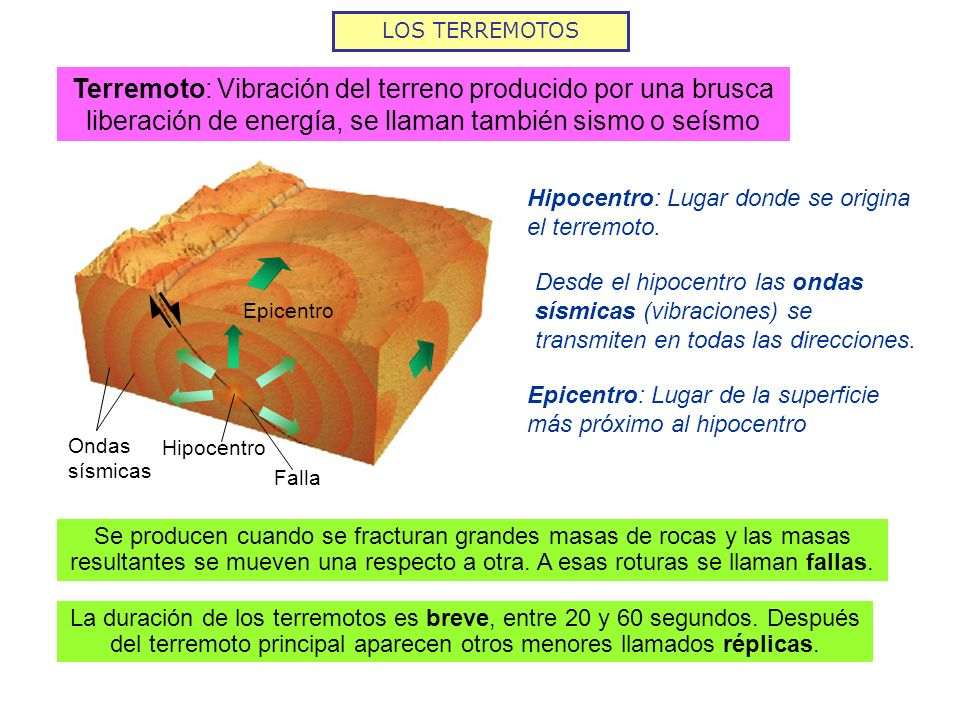 LOS TERREMOTOS Terremoto: Vibración del terreno producido por una brusca liberación de energía, se llaman también sismo o seísmo.