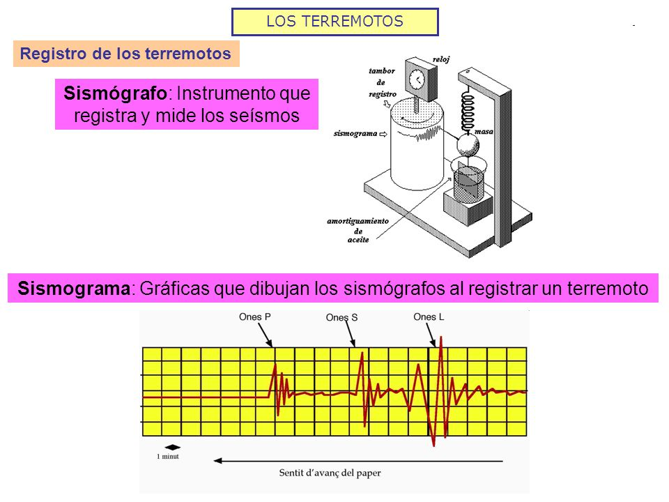 Sismógrafo: Instrumento que registra y mide los seísmos