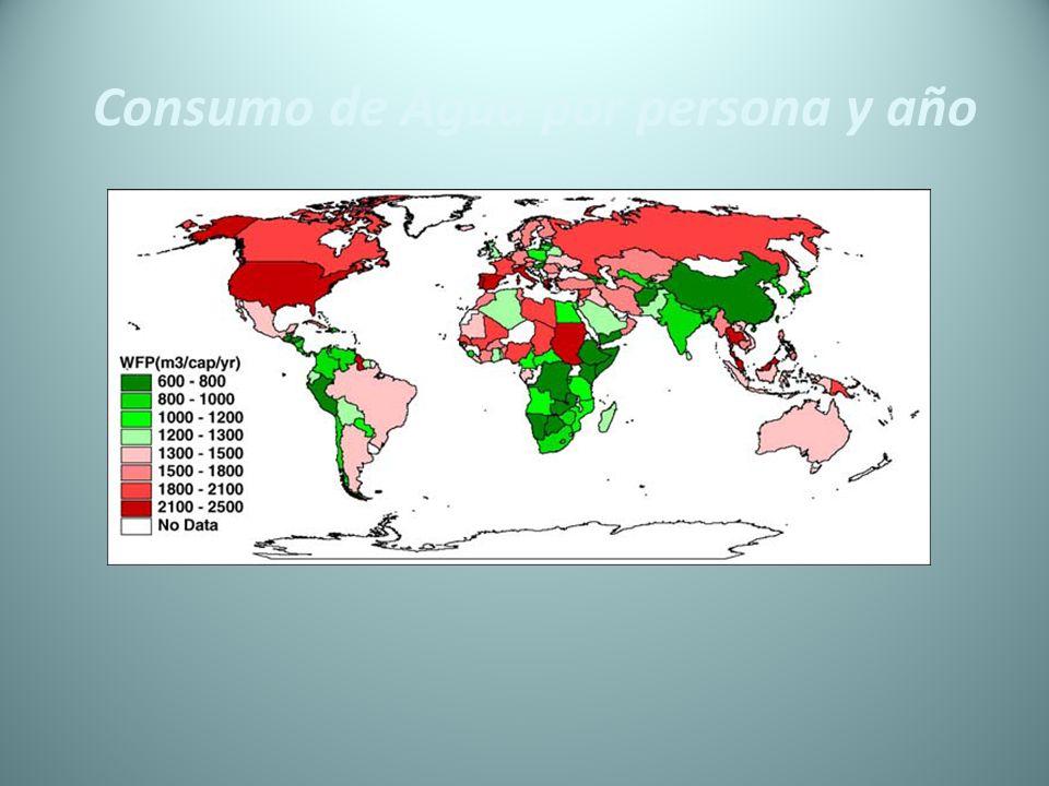 Consumo de Agua por persona y año