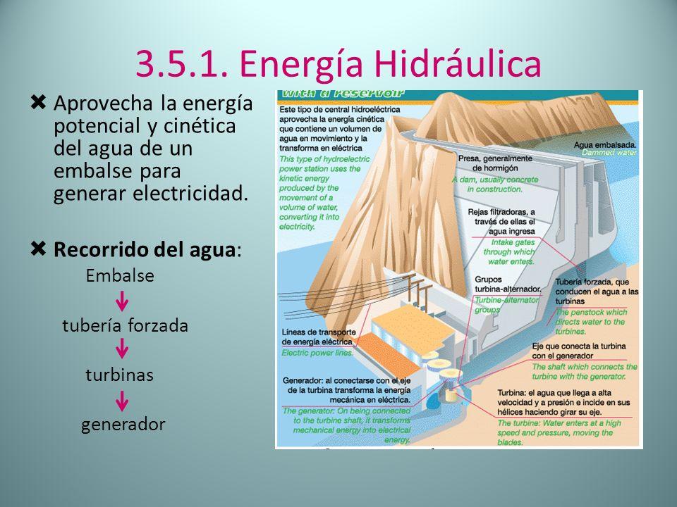 3.5.1. Energía Hidráulica Aprovecha la energía potencial y cinética del agua de un embalse para generar electricidad.