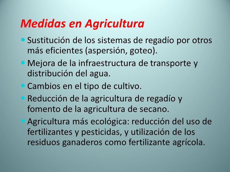 Medidas en Agricultura