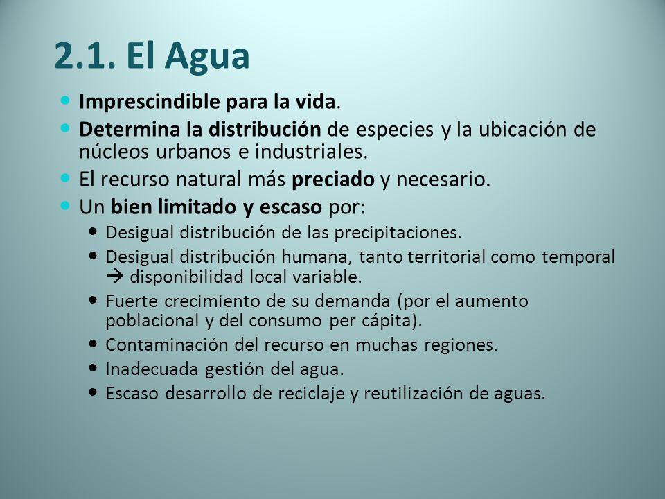 2.1. El Agua Imprescindible para la vida.