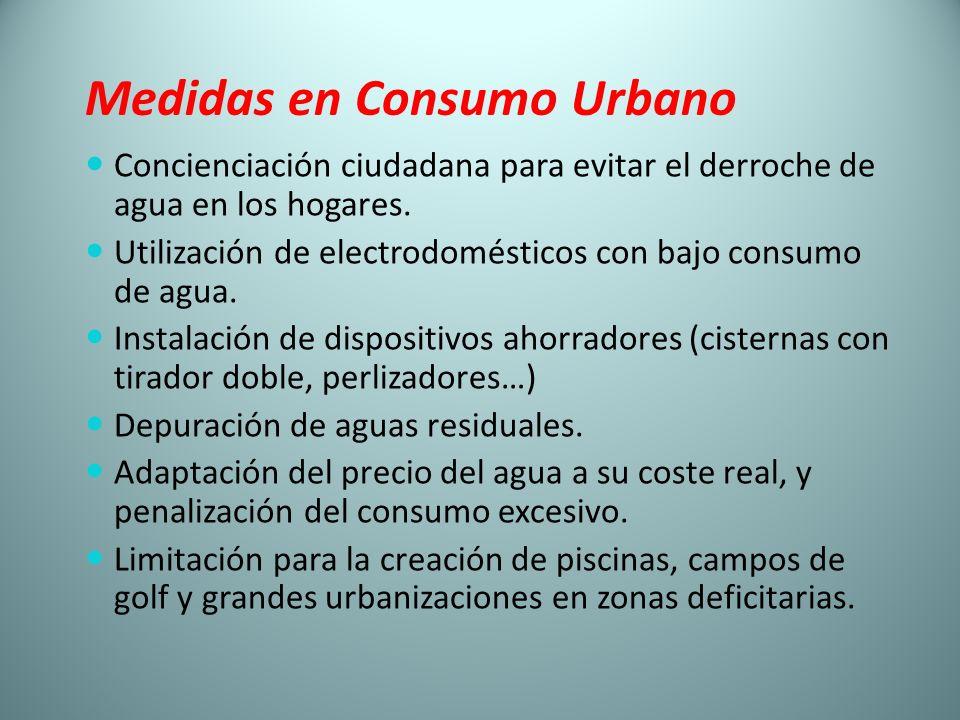 Medidas en Consumo Urbano