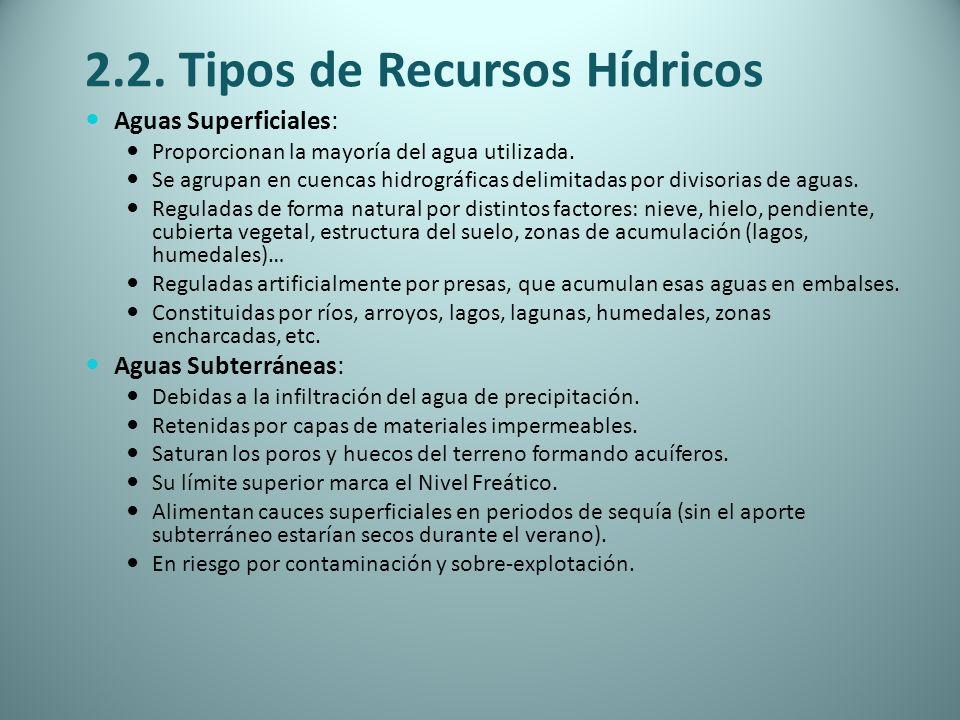 2.2. Tipos de Recursos Hídricos