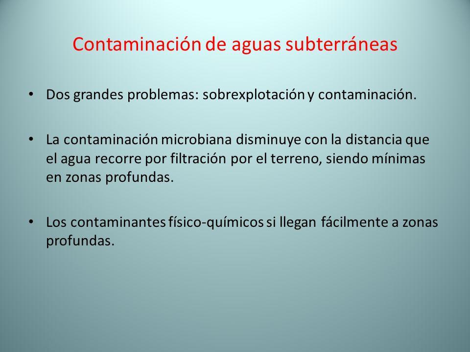 Contaminación de aguas subterráneas