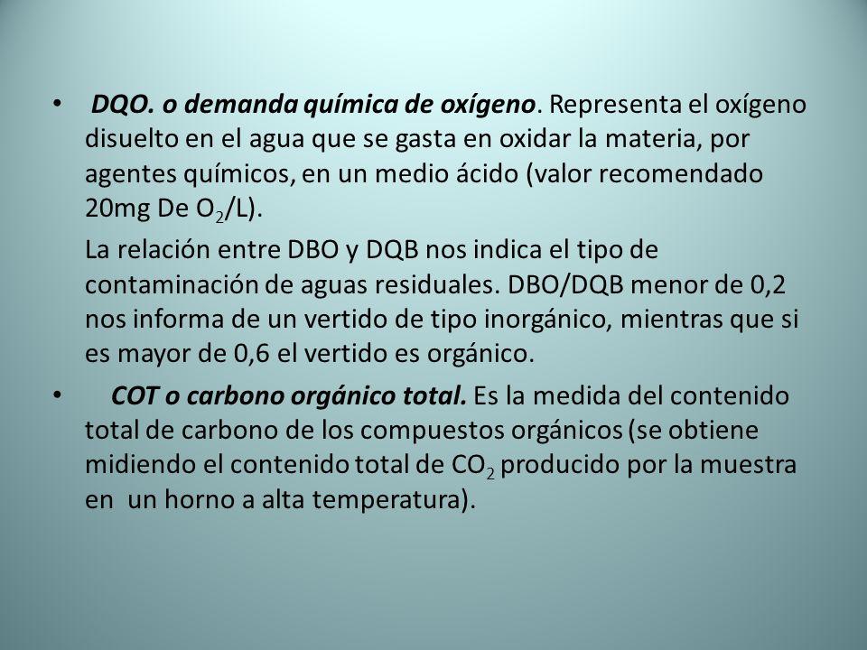 DQO. o demanda química de oxígeno