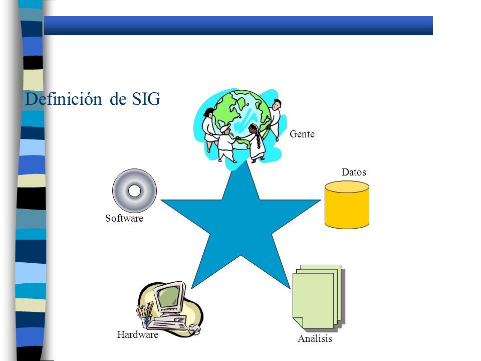 Definición de SIG Gente Datos Software Hardware Análisis